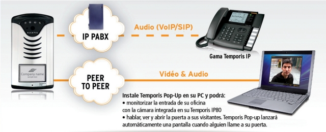Video portero IP Alcatel Temporis IP80